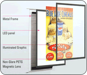 Menu Systems - Indoor Menu 6 07 - Menu Systems